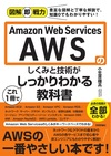 Amazon Web Services(AWS)って何だろう?