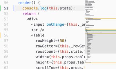 図2 minimapによるソースコード全体のプレビュー